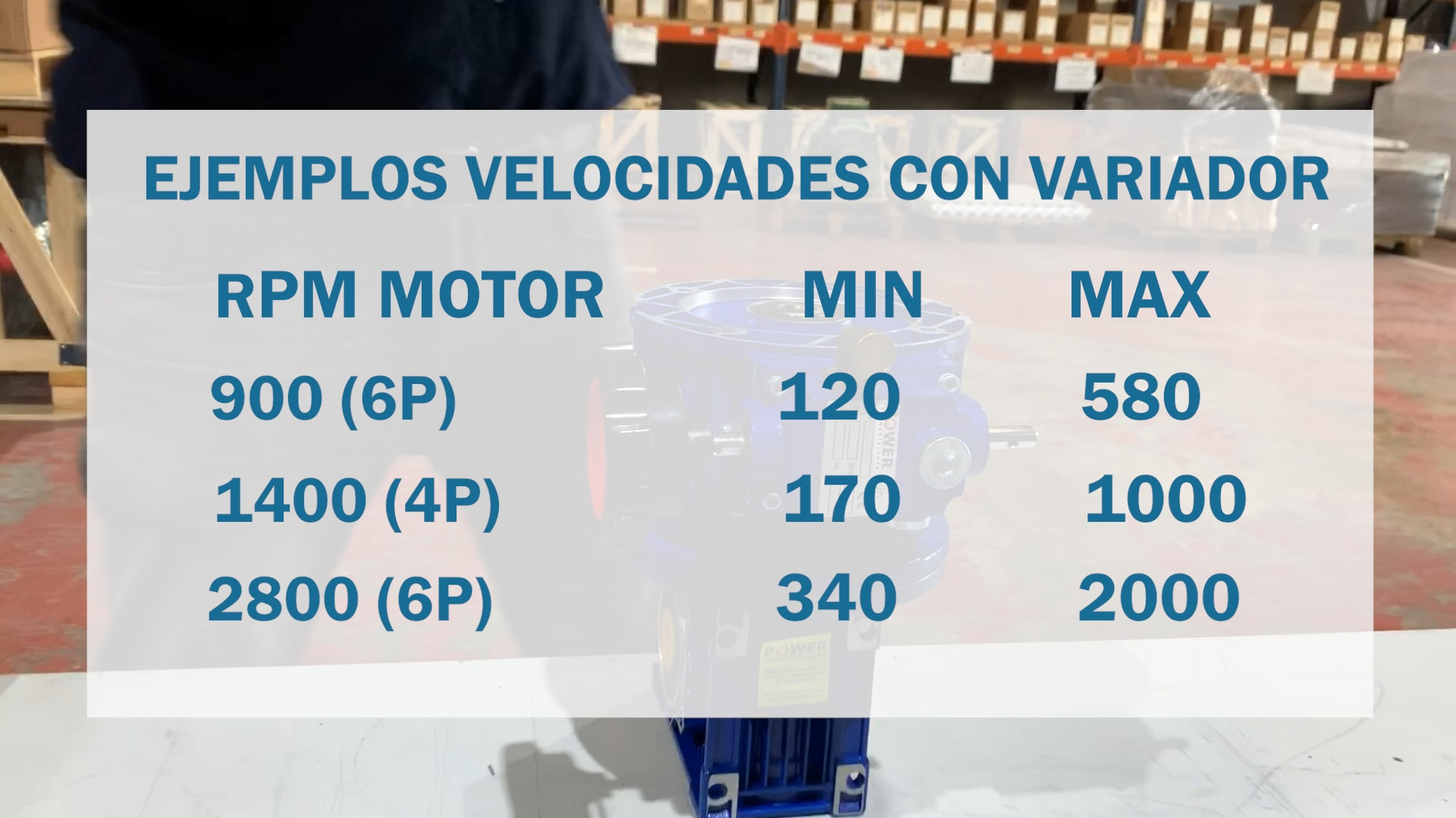 velocidades variador mecanico para reductor y motor trifasico o monofasico